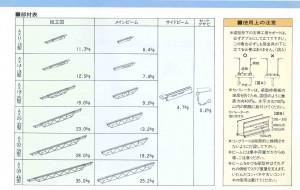 AX-4/カタログ-3